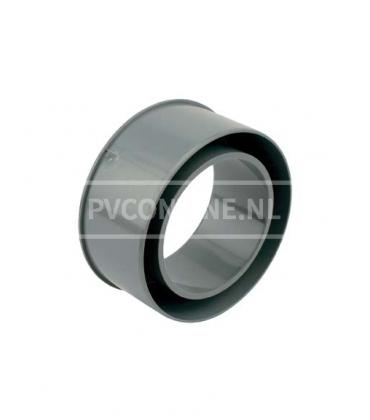 PVC HWA Verloopring